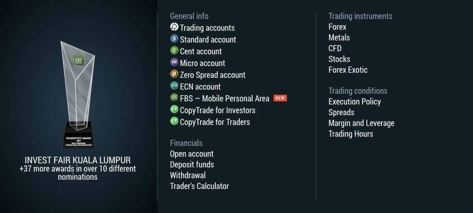 O Que Posso Negociar na FBS Markets?