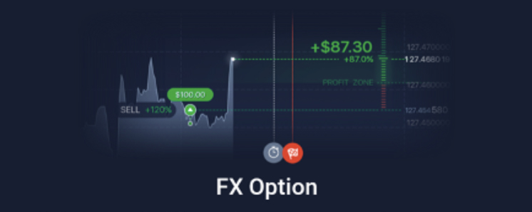 FX Options na IQ Option