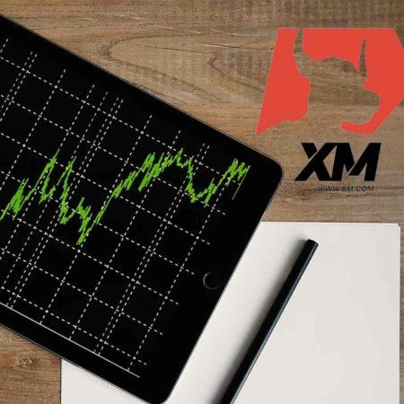 A XM.com é a Corretora de Forex Certa para Mim? Avaliação Trimestral para Brasileiros