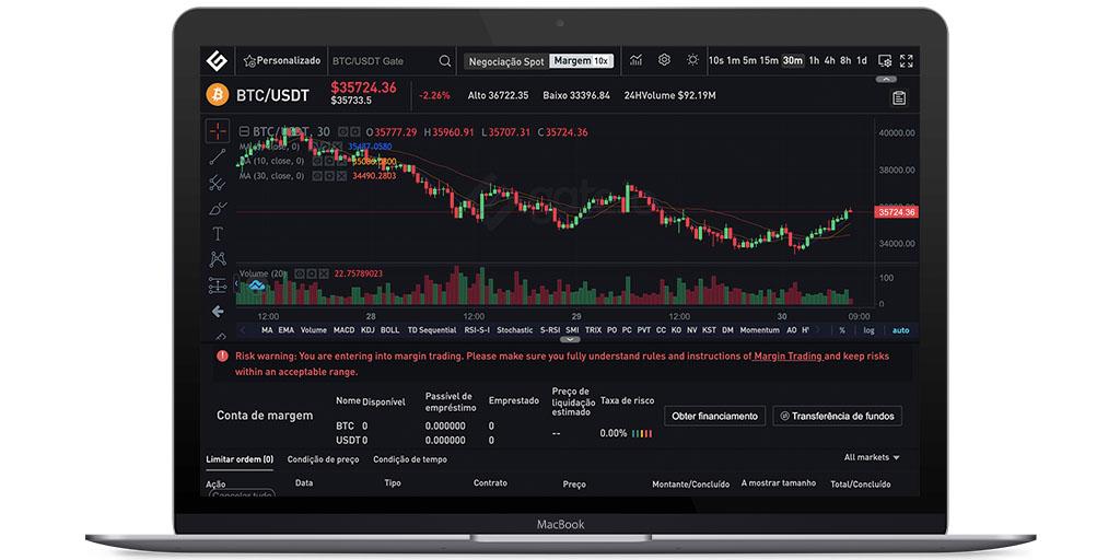 Margin trading de criptomoedas no Gate.io