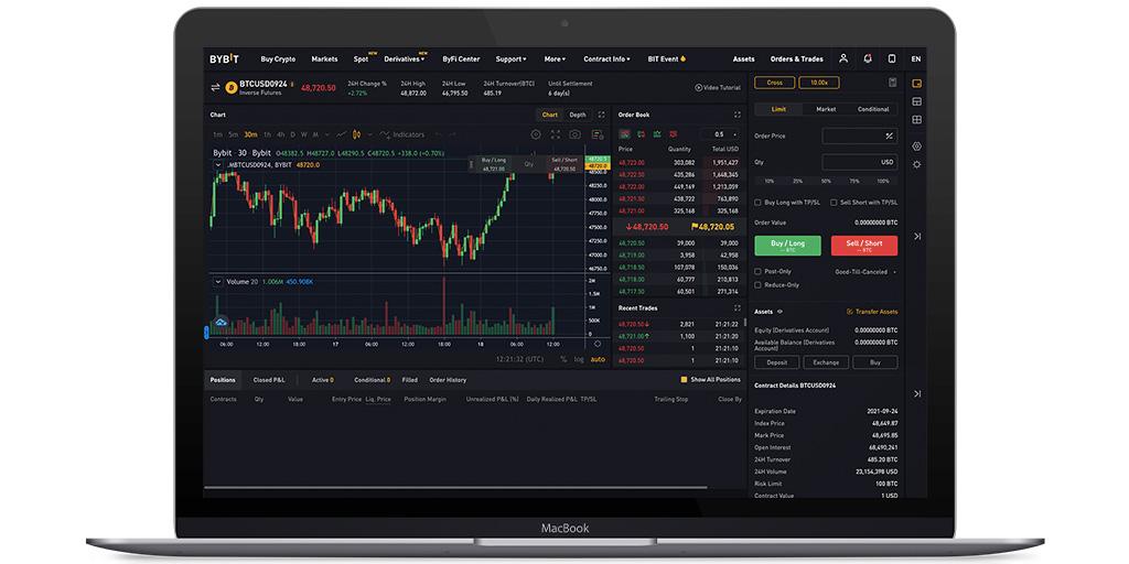 Trading de futuros de criptomoedas da Bybit